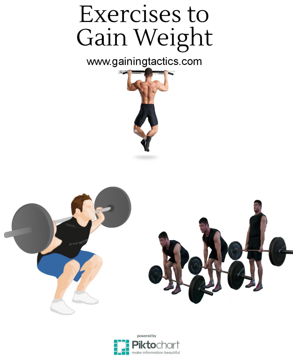 anabolic mass gain