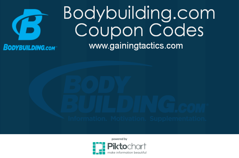 Bodybuilding com discount coupon