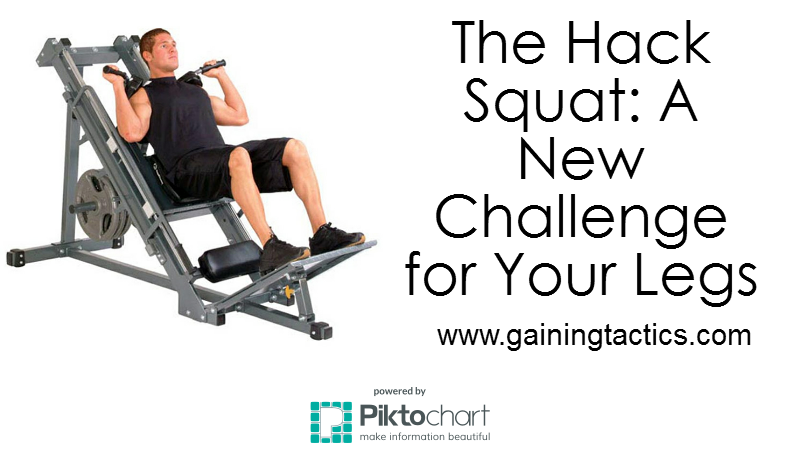 The Hack Squat: A New Challenge for Your Legs - Gaining ...